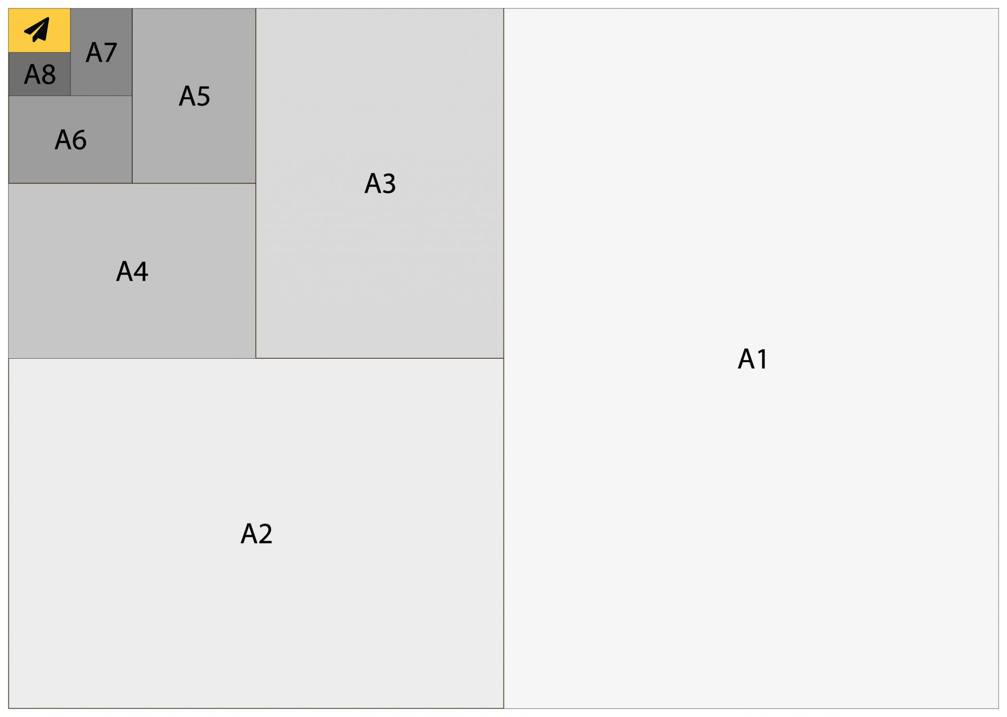 ISO 216 paper sizes